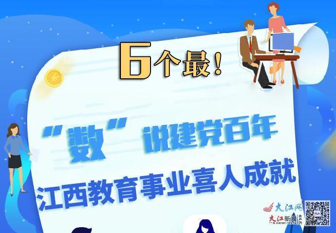 【图解】6个最!数说建党百年 江西教育事业喜人成就