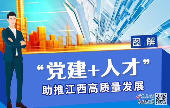 """图解丨""""党建+人才""""助推江西高质量发展"""