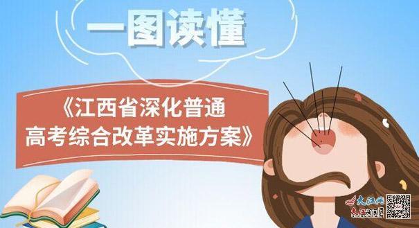 一图读懂《江西省深化普通高考综合改革实施方案》